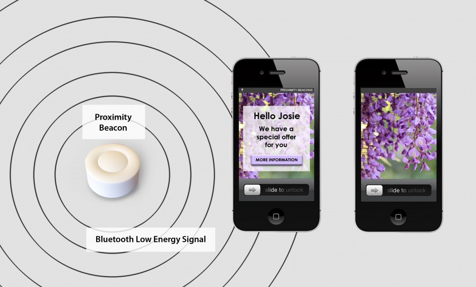 A mobile device gets a signal from a beacon when it is close